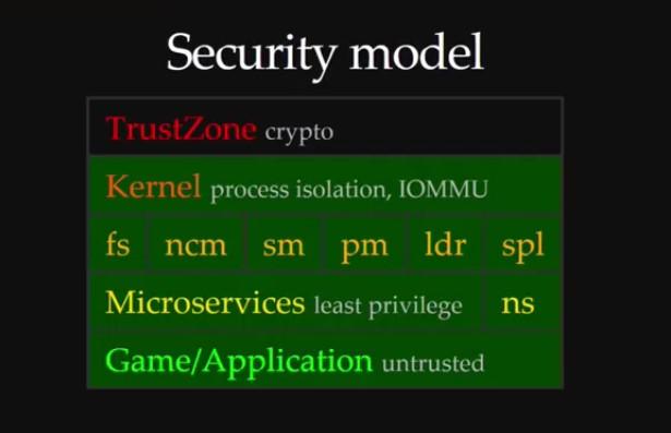 最新消息 TrustZone缺陷可支持4.1.0系统 大家切勿升级!